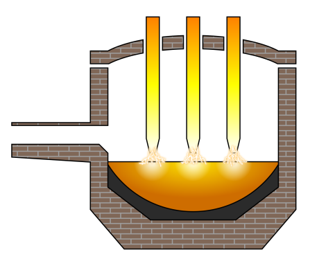 Electric_Arc_Furnace_construction